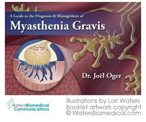 Myasthenia Gravis Booklet